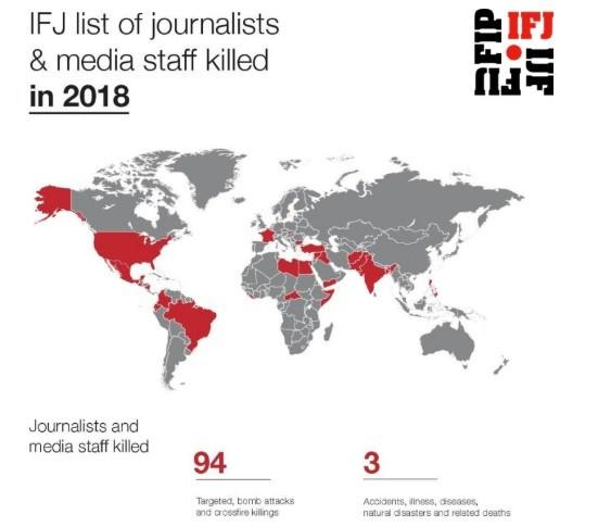 FIP asesinados 2018