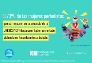 Un estudio de la Unesco revela que el 73% de las mujeres periodistas sufren ciberviolencia